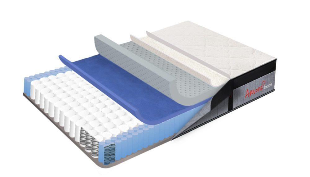 Amore Beds Luxury Hybrid Mattress Layers
