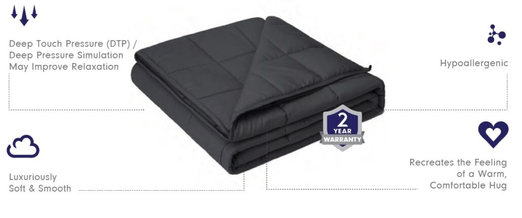Weighted Blanket Features